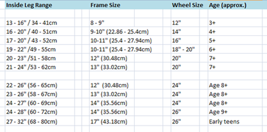 Bike Size Chart Kids idea for your bikes to be